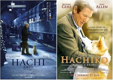Summary of Movie: Hachiko : A Dog's Story
