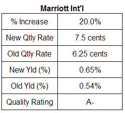 Marriott dividend analysis April 27, 2007