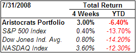 S&P dividend aristocrats performance as of July 31, 2008
