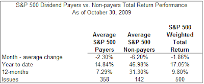 dividend payers versus non payers October 2009