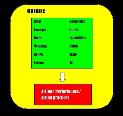 Value (ethics)