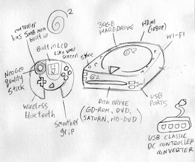 The Dreamcast Junkyard January 2008