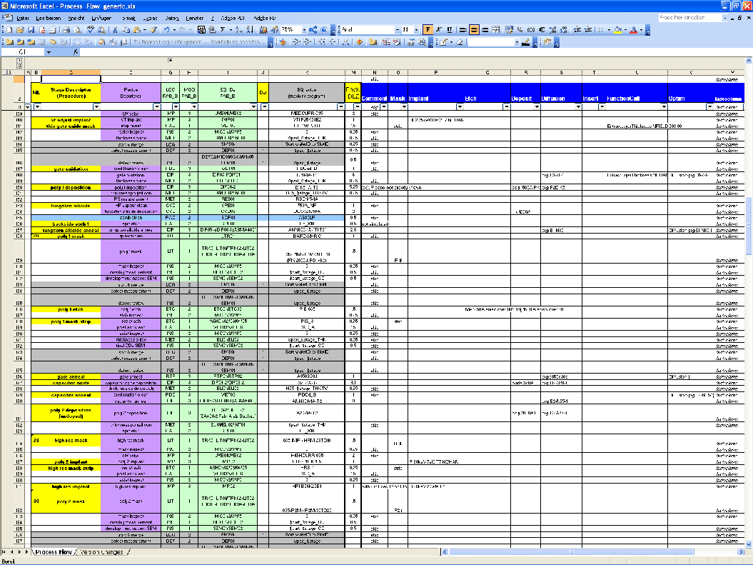 PROFIT FROM TECHNOLOGY with Camwells: Escaping Excel Hell