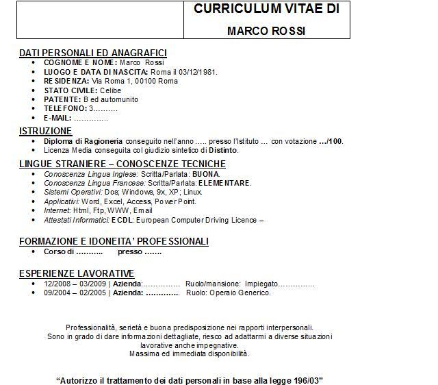 Esempio Di Curriculum Vitae