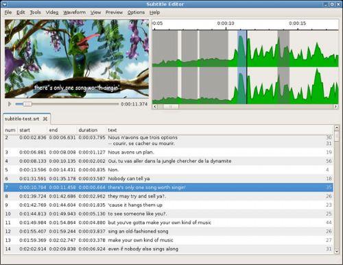 Cara Membuat Terjemahan Film Dengan Subtitle Edit | Online