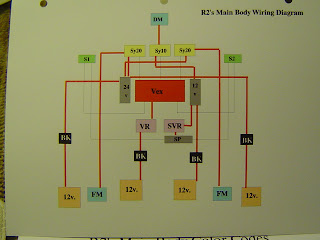 DSC02148 thomas' r2d2 wiring diagram r2d2 wiring diagram at gsmx.co