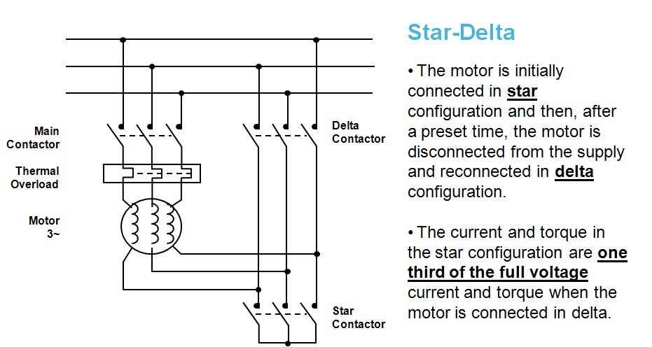 Motor Starter  Star Delta Starter
