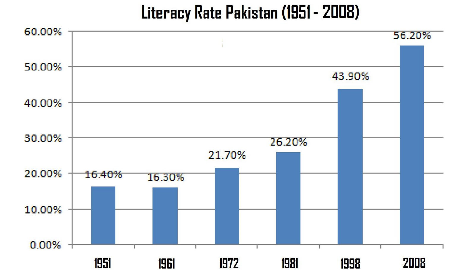 Forex education in pakistan literacy mumtalakat investments