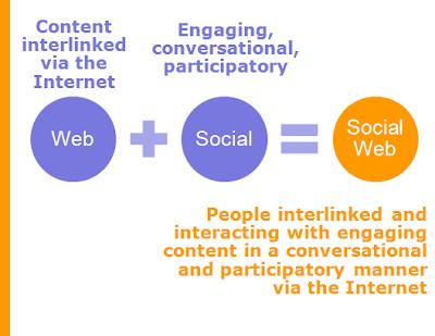 internet definition