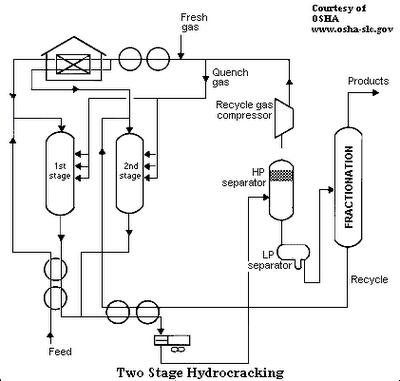 Patent Process Flow Diagram Assembly Line Process Flow