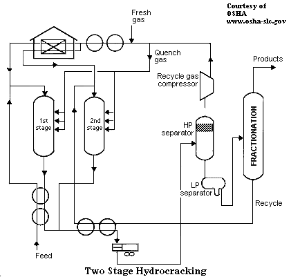 Hydrogen Fuel Cell Energy BioFuel Energy Wiring Diagram