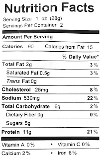 beef jerky nutrition data