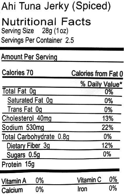 seared tuna nutrition facts