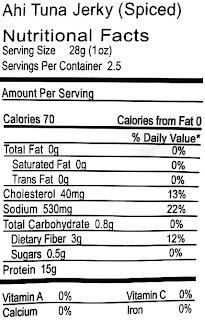 Itsumo Ahi Tuna Jerky Nutrition Facts
