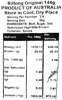 biltong nutrition facts