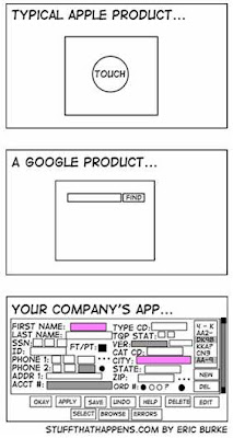 el diseño tiene que ser simple