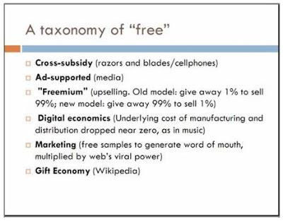 economía de lo gratis