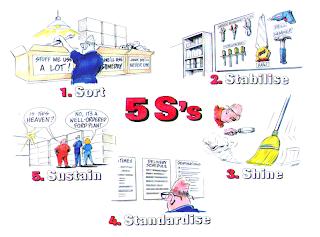 Dissertation on customer service xl