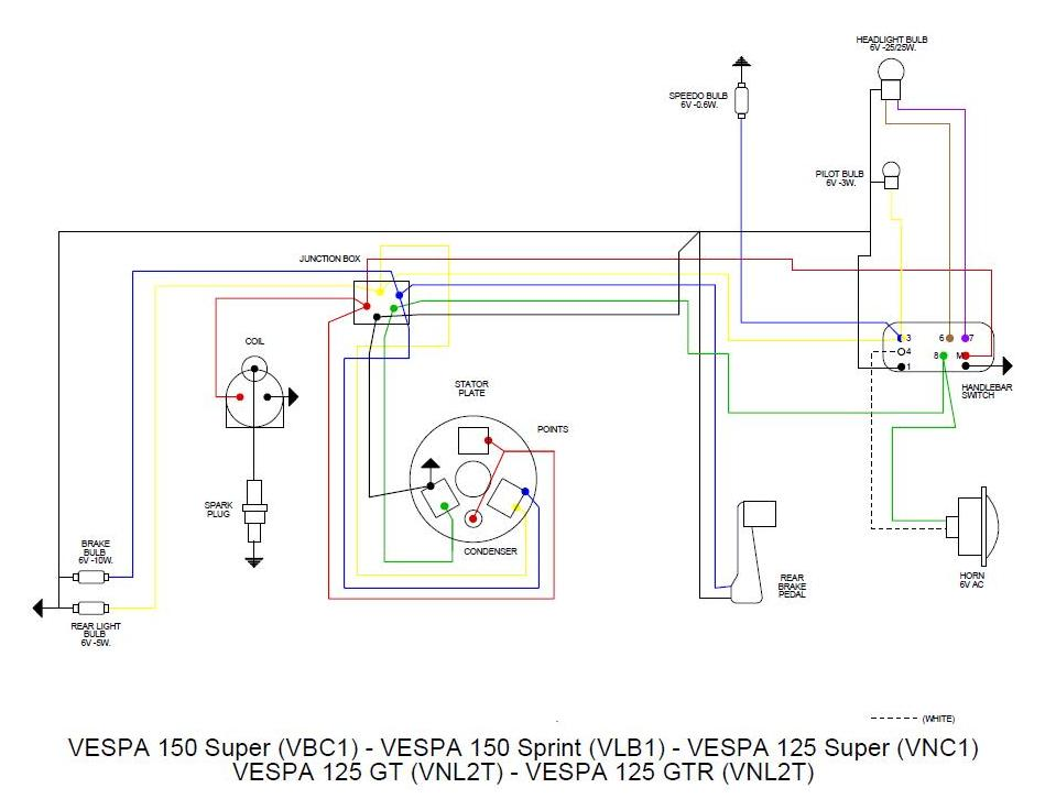 Vespa px wiring diagram wiring diagrams schematics wiring diagram kelistrikan vespa px wire center u2022 rh wangeler co at 2007 wiring diagram kelistrikan motor vespa vespa px wiring rh diagram stockimages asfbconference2016 Choice Image