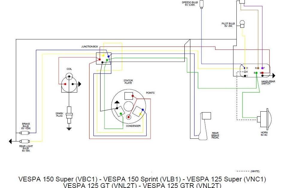 Kabel Body Vespa Px Platina
