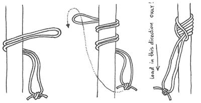 Klemheist knot