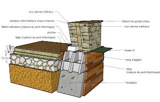 schema mur ossature bois