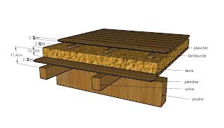 Les nouals rappel for Isolation phonique plancher bois existant