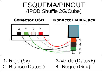 Apple Ipod Shuffle Usb Charger Wire Diagram, Apple, Free ...