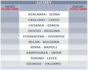Serie A 08-09 Match Day 1