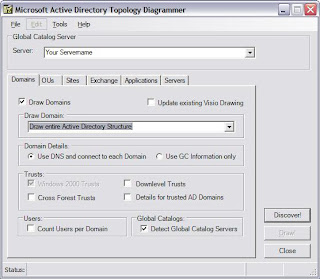 Exchange Active Directory Topology Service and Event 2080 ...