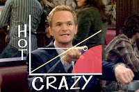 How I Met Your Mother - Neil Patrick Harris as Barney Stinson