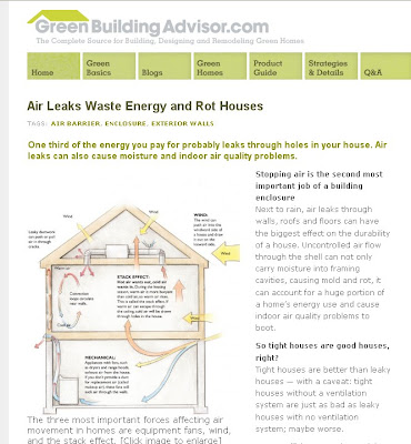 A great article on insulation infiltration and the stack for Green building articles