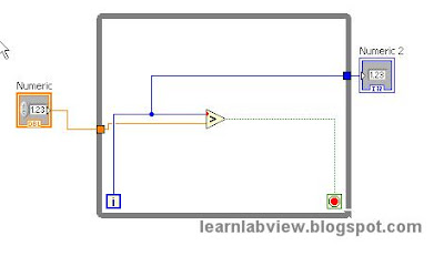 learn labview: programming labview - structures part 1 (intro and while-loop) block diagram while loop sequence diagram staruml loop
