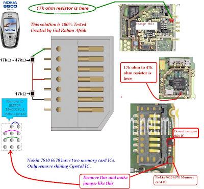 Nokia6600memorycardSolution