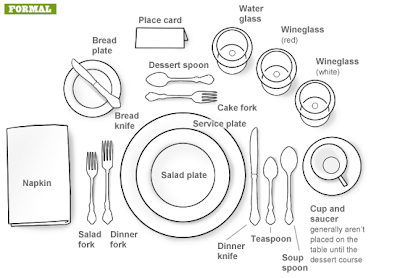 heartthrobs & villains proper place setting flatware setting diagram emily  post table setting diagram