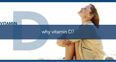 Vitamin D - Why Vitamin D?