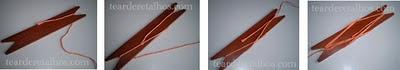 Sequência de fotos mostrando como colocar o fio de linha ou lã na navete