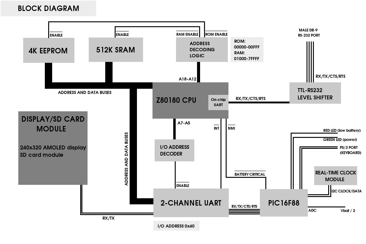 sistem interkoneksi atau struktur interkoneksi komputer. Black Bedroom Furniture Sets. Home Design Ideas