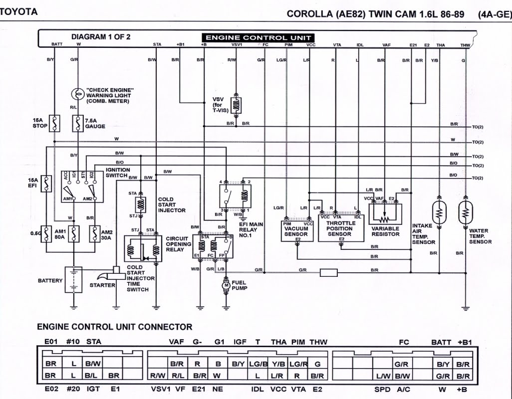Ecu Ae Age Toyota Engine Wiring Diagram Corolla