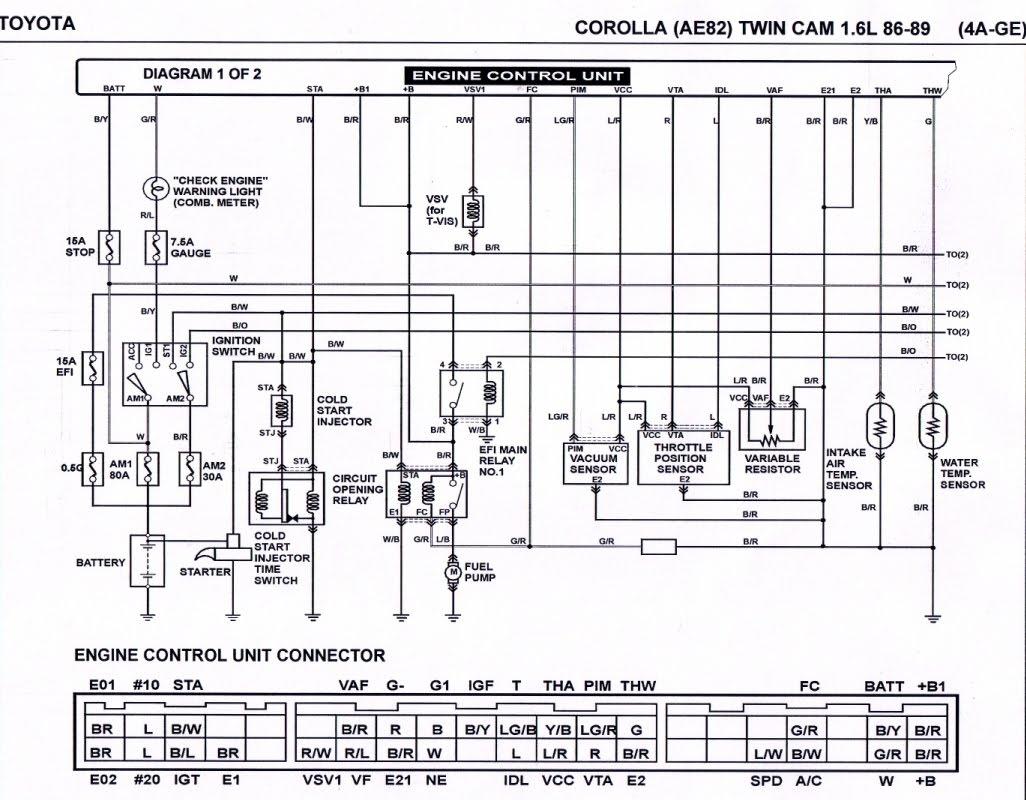ECU Toyota Circuit  การซ่อมบำรุงรักษารถยนต์ (保守車両