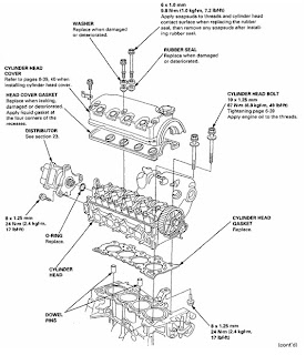 Honda Fit Schematic in addition RM7a 10641 moreover Honda Shadow Engine Diagram besides Wave Parts Diagram likewise islamcg. on honda wave 125 wiring diagram