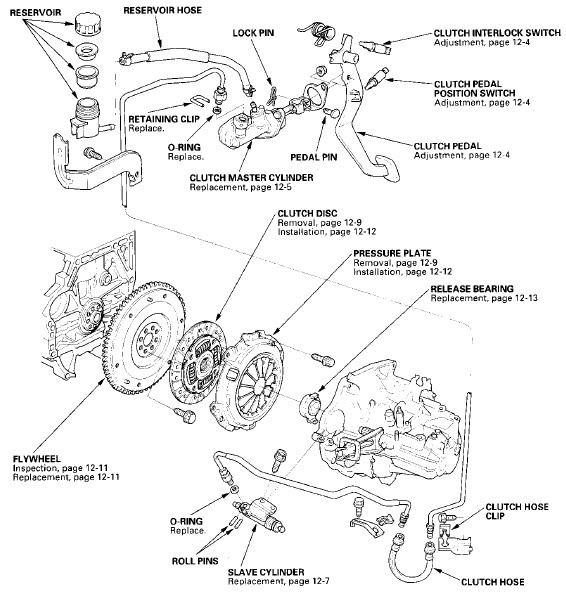 การซ่อมบำรุงรักษารถยนต์ (保守車両)Maintenance vehicles: มกราคม