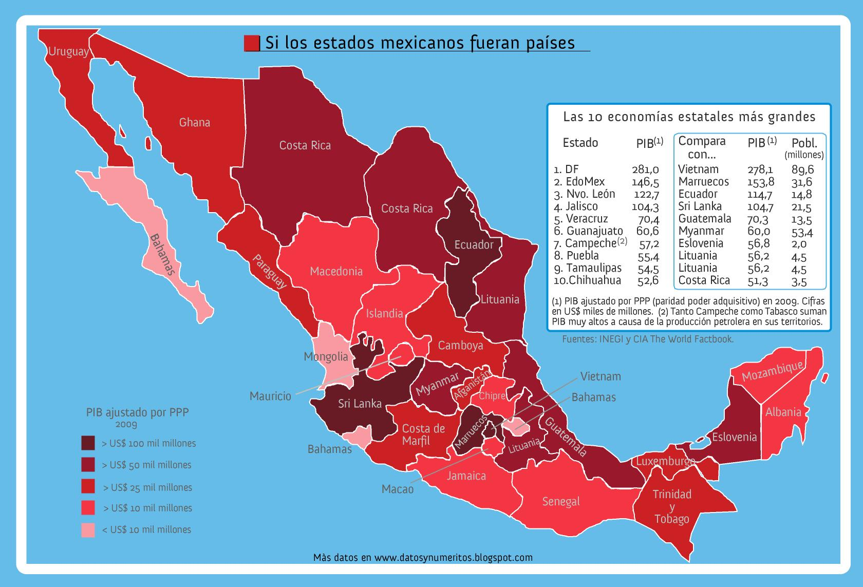 Estados De México: PZ C: Estados De Mexico