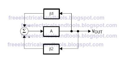 Free Schematic Diagram: Sine-Wave Oscillator