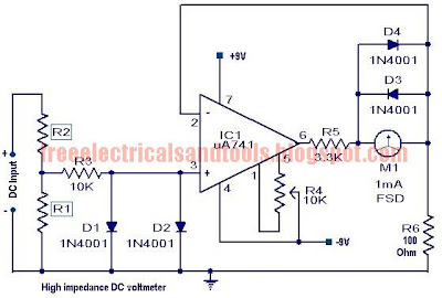 high impedance dc voltmeter circuit using op amp best for circuit Ammeter Voltmeter Schematic Motor the principle work of this circuit is since r6 is 100 ohms, the meter will show full scale reading when the dc input voltage to pin3 is equal to the voltage