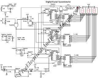 Wiring Pre Circuit diagram: Digital Radar Sdometer Circuit on