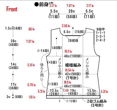 Japanese Knitting Patterns: Converting Japanese Knitting Pattern Measurements