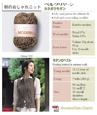 Japanese Knitting Patterns Figuring Out Yarn Requirments