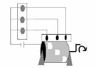 programador ciclico