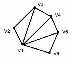 Düzgün geometrik cisimlerin açık ve kapalı halleri nasıldır?